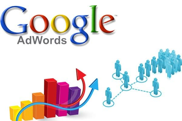 Quảng cáo Google Adword 600x400 1